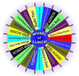 Wheel of Lunch