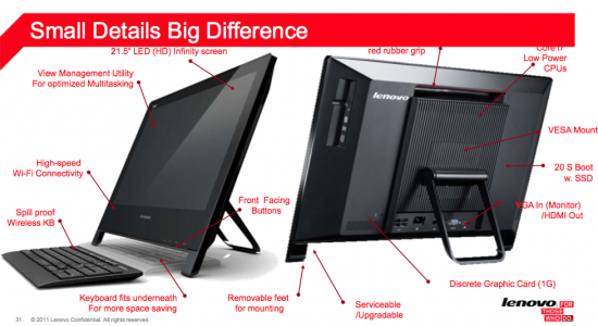 Lenovo ThinkCentre Edge 91z Details